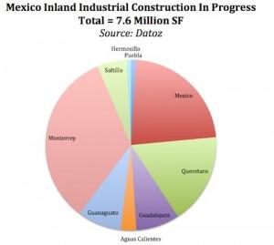inland progress